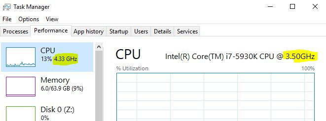 CPU Performance High