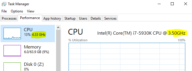 CPU Performance High